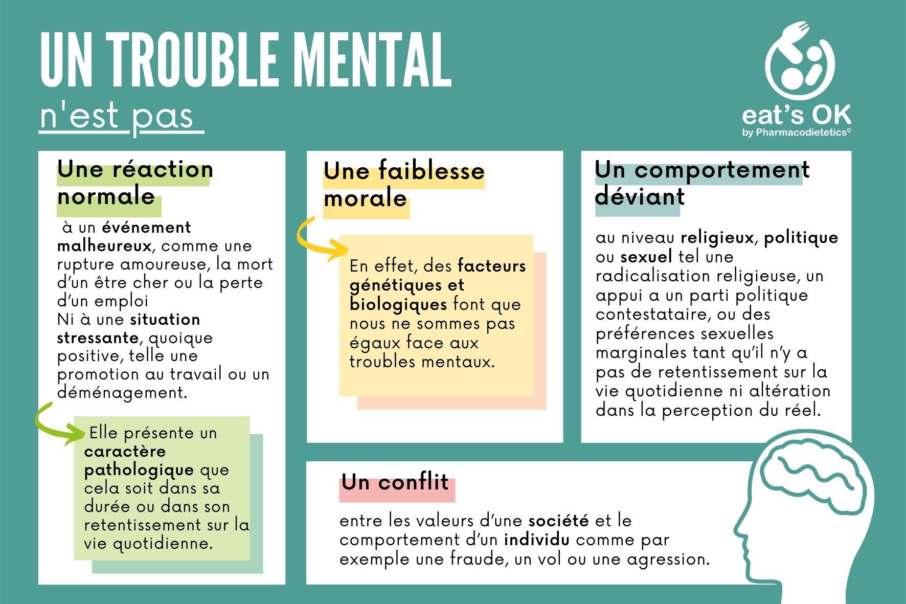 """Visuel """"un trouble mental n'est pas..."""""""