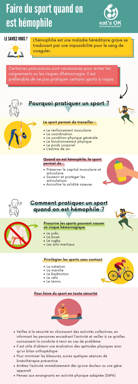 Quelles précautions sont à prendre pour faire du sport quand on est hémophile ?